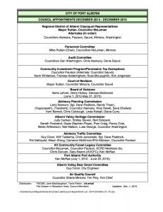 Council Appointment List - 2014-2015(Dec1_14)2